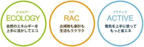 ECOLOGY(エコロジー)RAC(ラク)ACTIVE(アクティブ)
