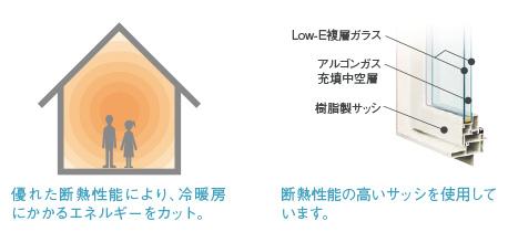 優れた断熱性能により、冷暖房 にかかるエネルギーをカット。